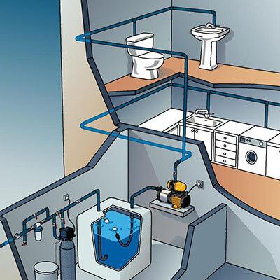 Проектирование систем водоснабжения и водоотведения фото