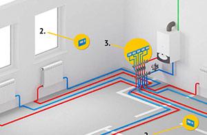 Монтаж отопления в доме