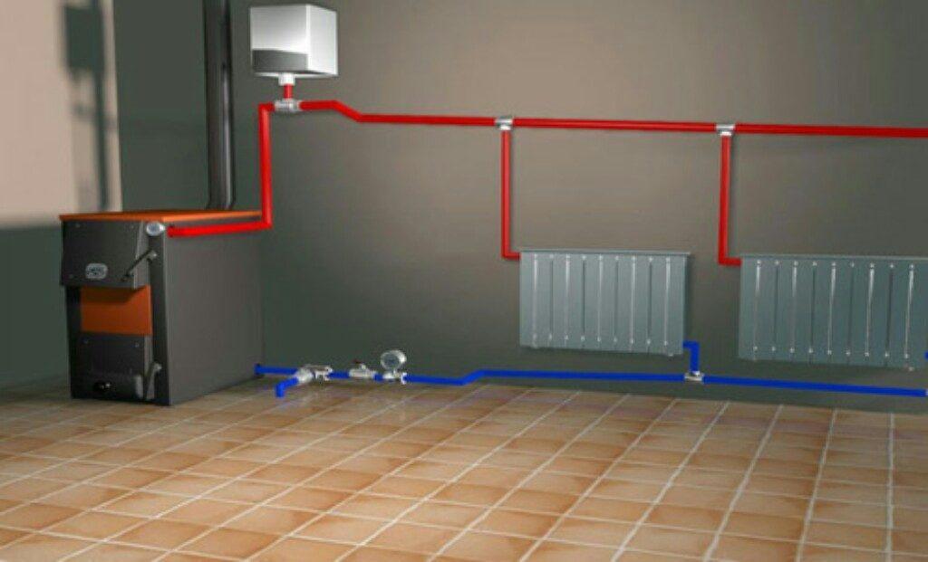 Водяное отопление в частном доме Пермь
