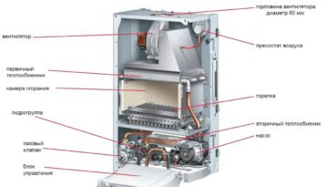 Газовое отопление, как выбрать газовый котел для отопления частного дома в Перми