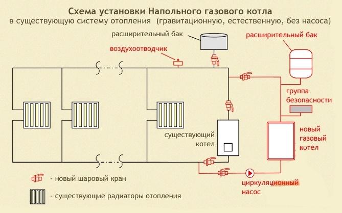 gazotoplenie1-2-—-1-—-3