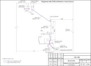 Внешний водопровод и канализация