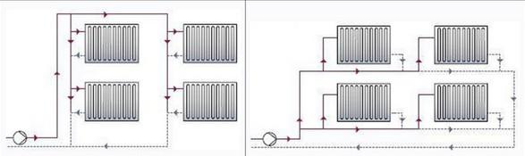 Однотрубная система отопления: вертикальная и горизонтальная разводка.