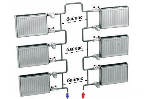 В многоэтажных домах используется вертикальная однотрубная система отопления.